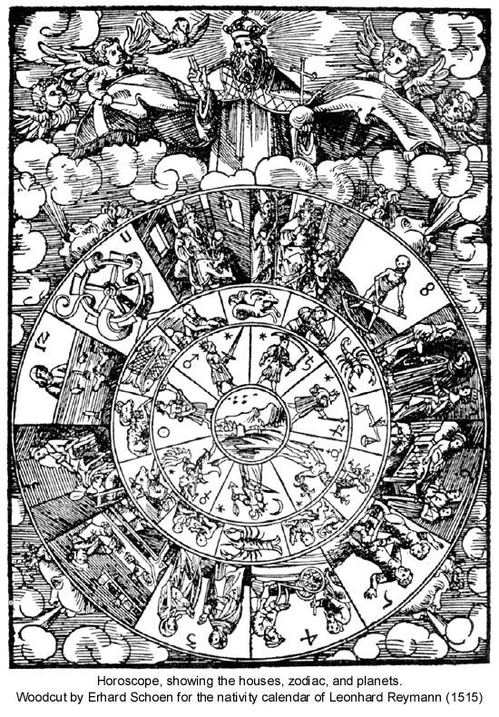 antique zodiac
